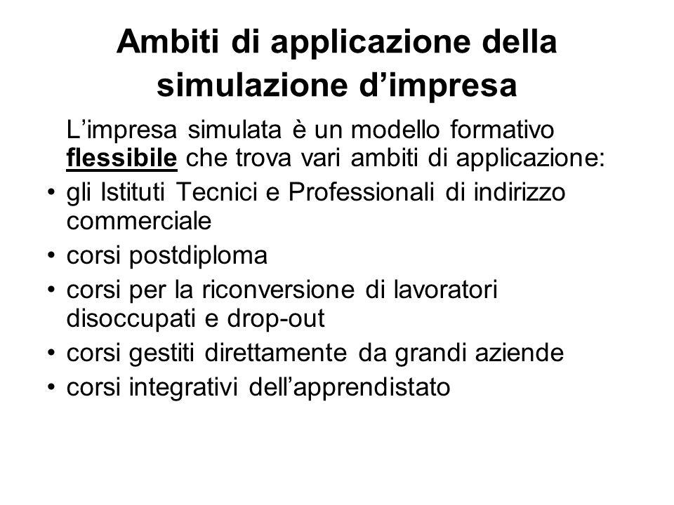 Ambiti di applicazione della simulazione d'impresa