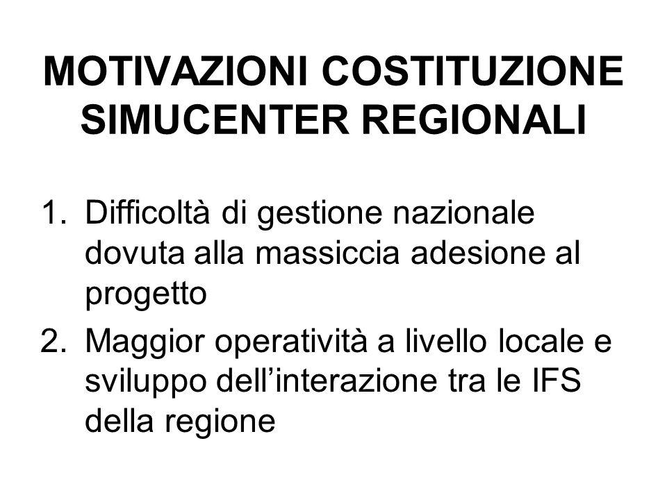 MOTIVAZIONI COSTITUZIONE SIMUCENTER REGIONALI