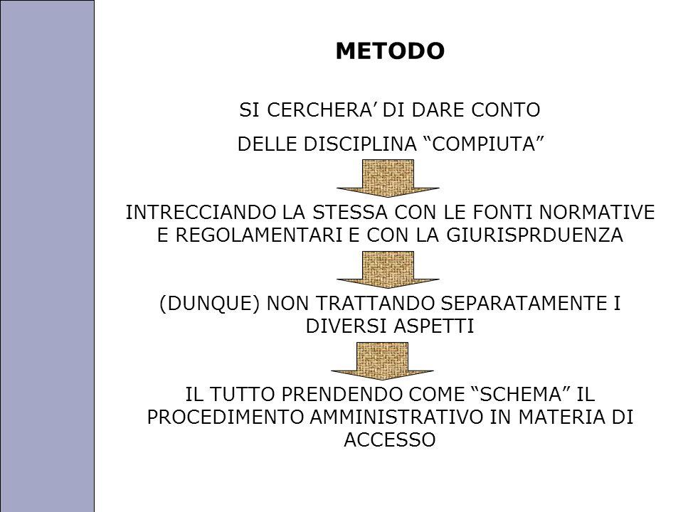 METODO SI CERCHERA' DI DARE CONTO DELLE DISCIPLINA COMPIUTA