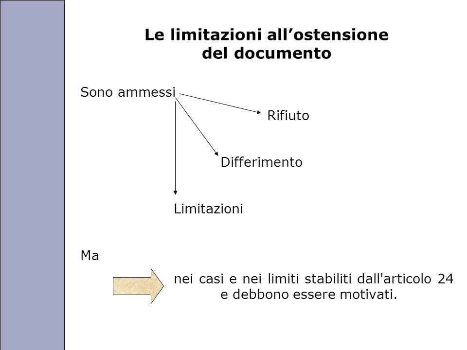 Le limitazioni all'ostensione del documento