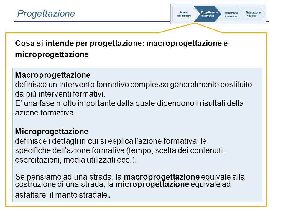 Progettazione Cosa si intende per progettazione: macroprogettazione e