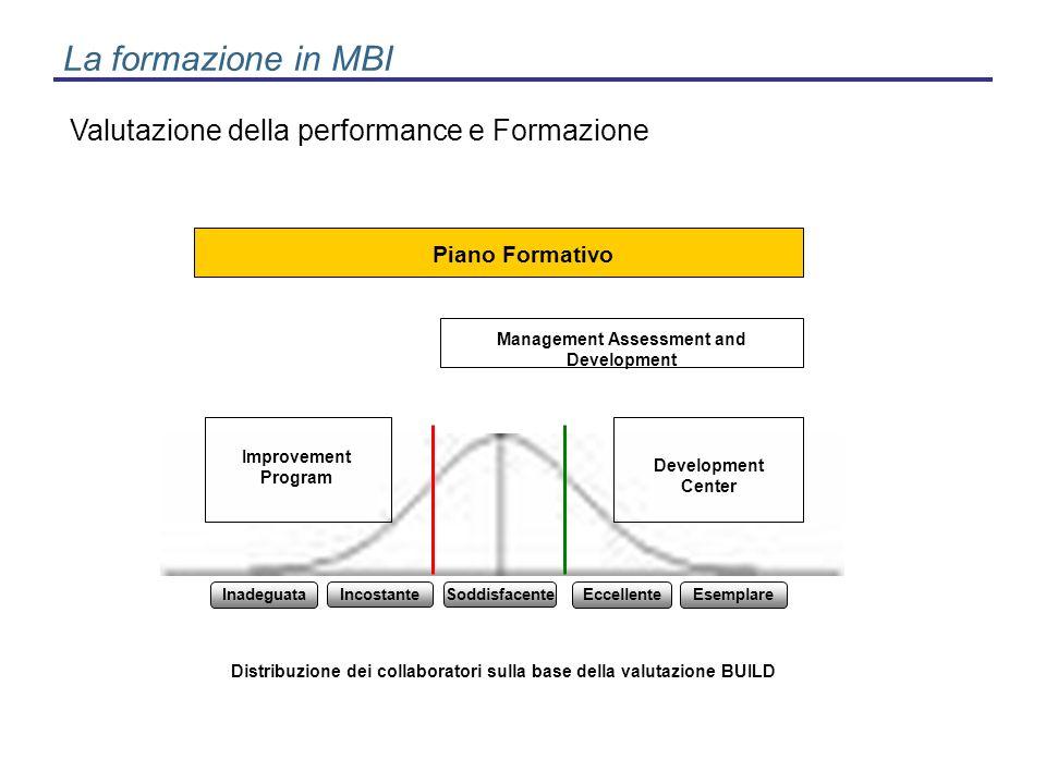 La formazione in MBI Valutazione della performance e Formazione