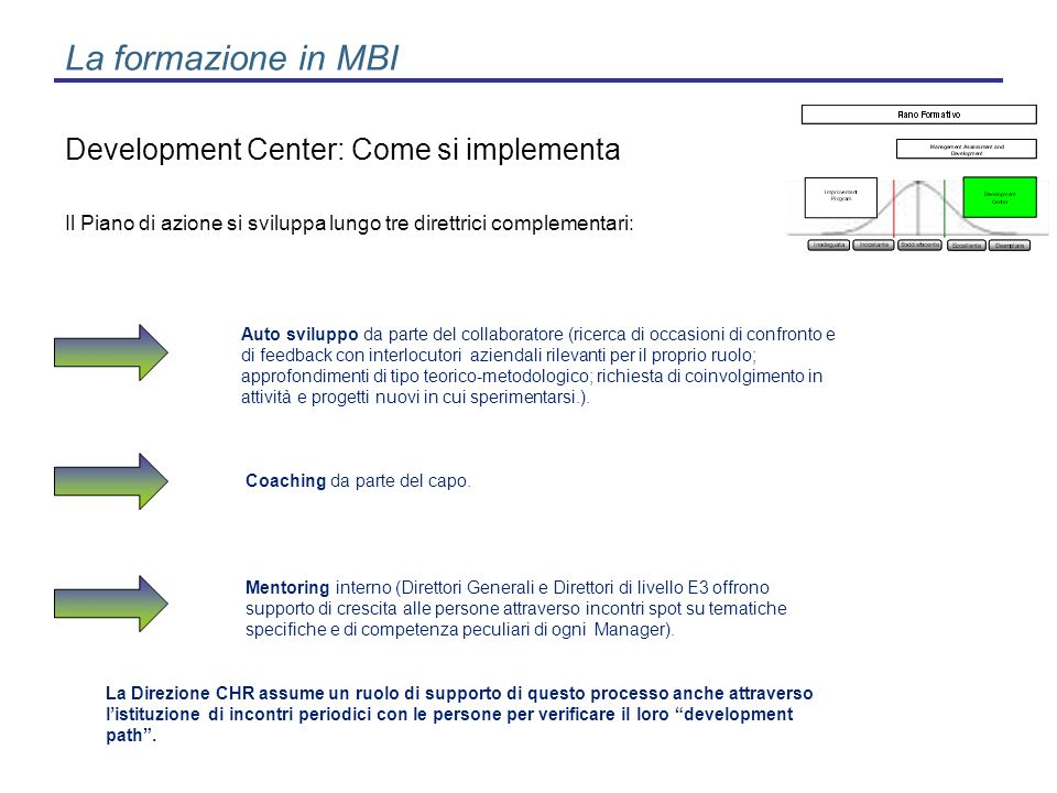 La formazione in MBI Development Center: Come si implementa
