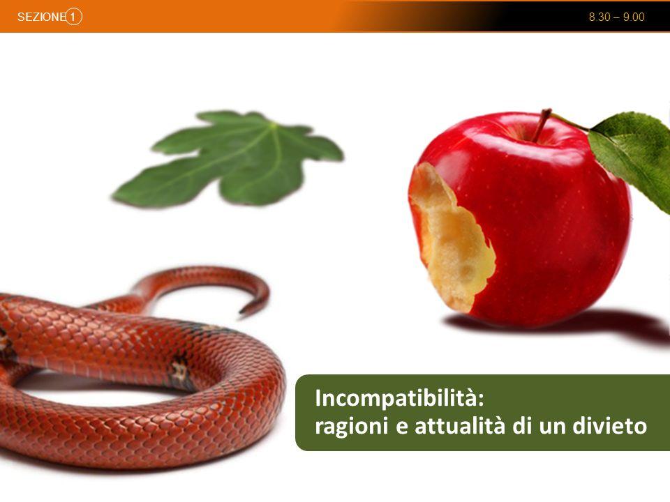 Incompatibilità: ragioni e attualità di un divieto
