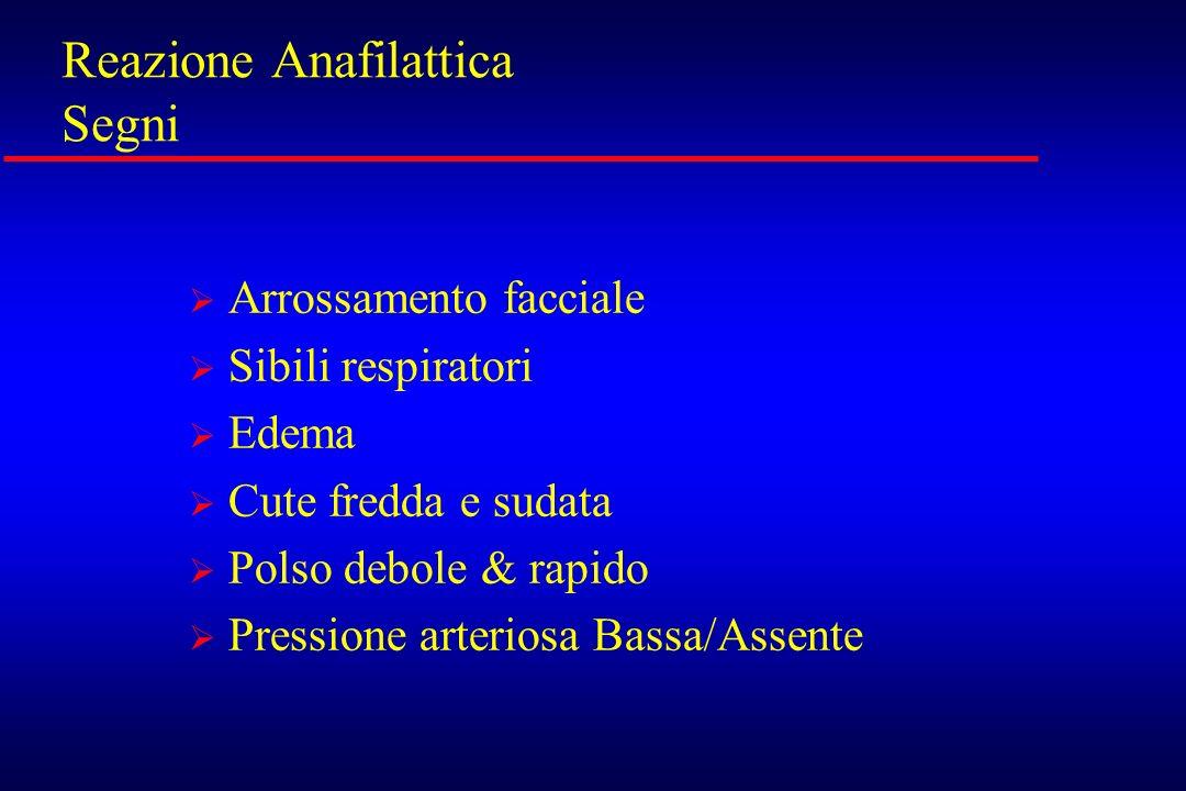 Reazione Anafilattica Segni