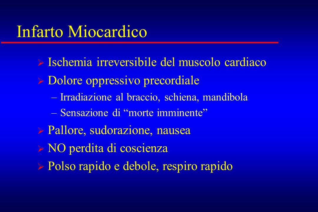 Infarto Miocardico Ischemia irreversibile del muscolo cardiaco