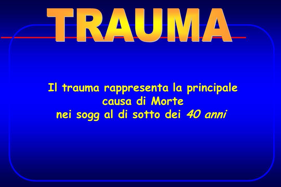 Il trauma rappresenta la principale nei sogg al di sotto dei 40 anni