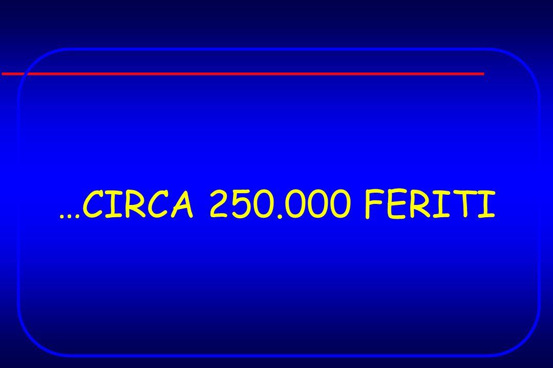 …CIRCA 250.000 FERITI