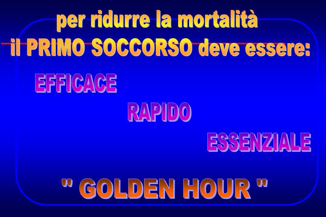 GOLDEN HOUR EFFICACE RAPIDO ESSENZIALE per ridurre la mortalità