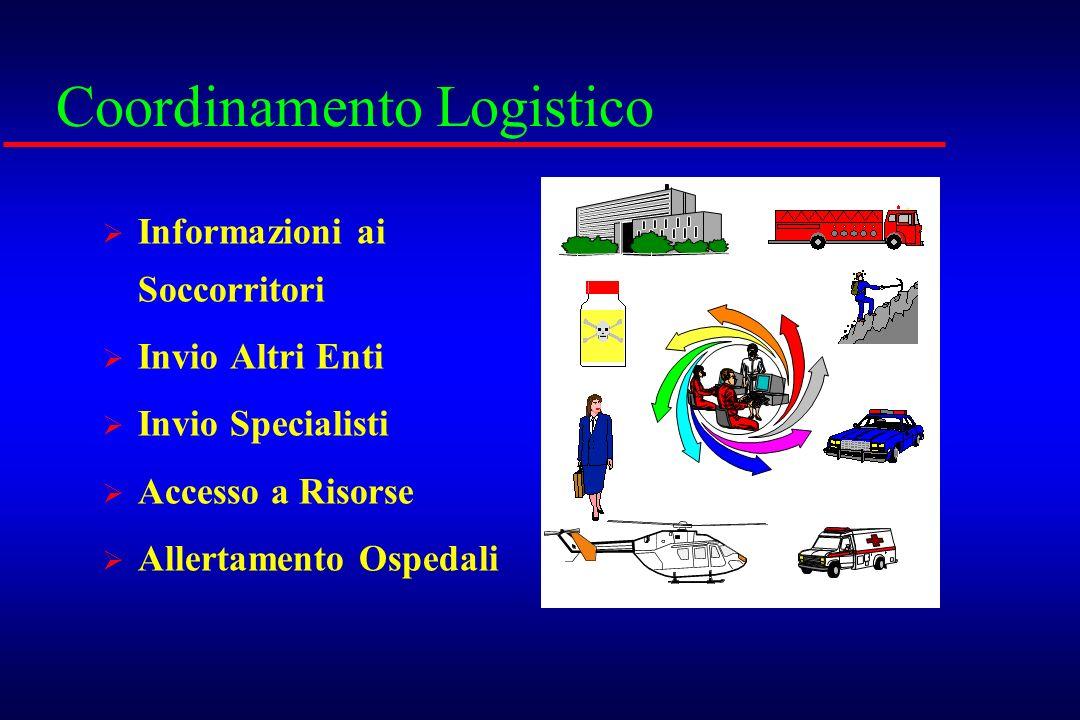 Coordinamento Logistico