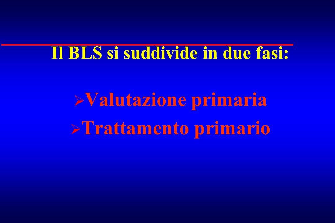 Il BLS si suddivide in due fasi: