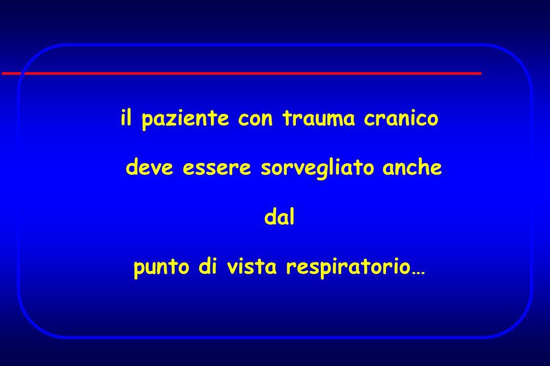 il paziente con trauma cranico deve essere sorvegliato anche dal