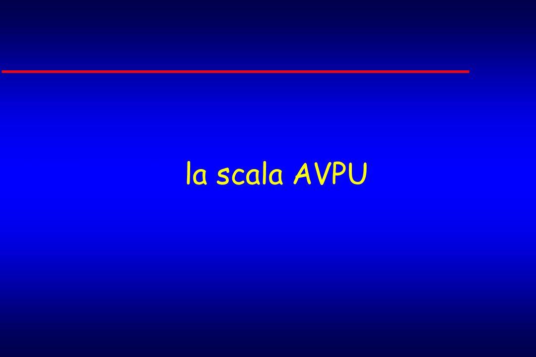 Utilizzando la scala AVPU