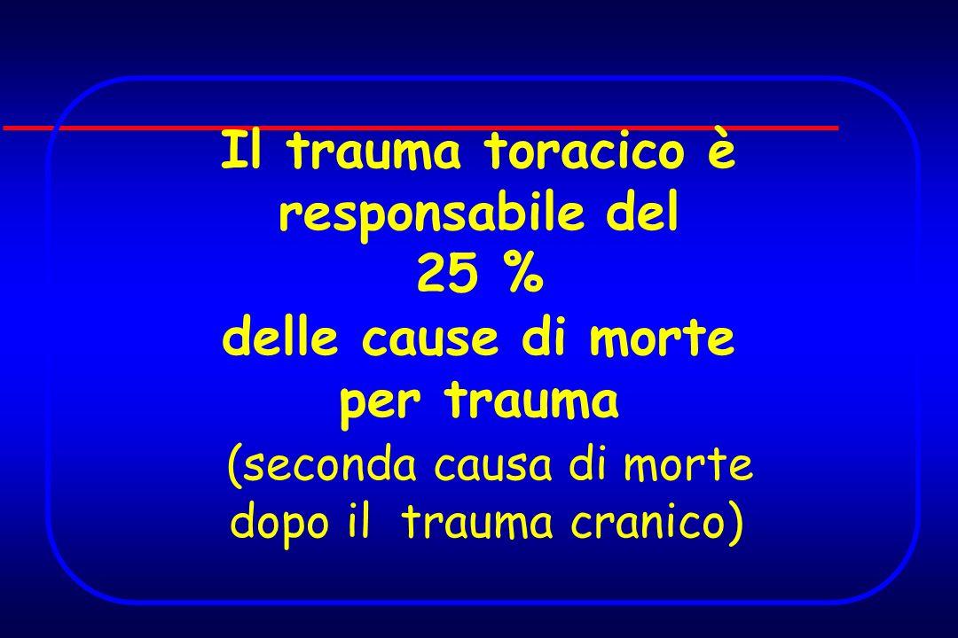 Il trauma toracico è responsabile del