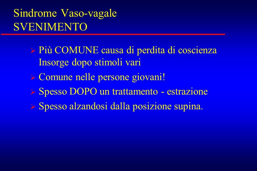 Sindrome Vaso-vagale SVENIMENTO