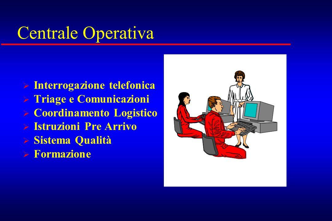 Centrale Operativa Interrogazione telefonica Triage e Comunicazioni