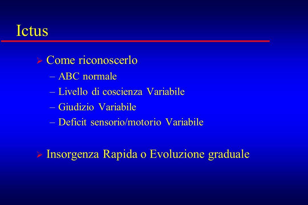 Ictus Come riconoscerlo Insorgenza Rapida o Evoluzione graduale