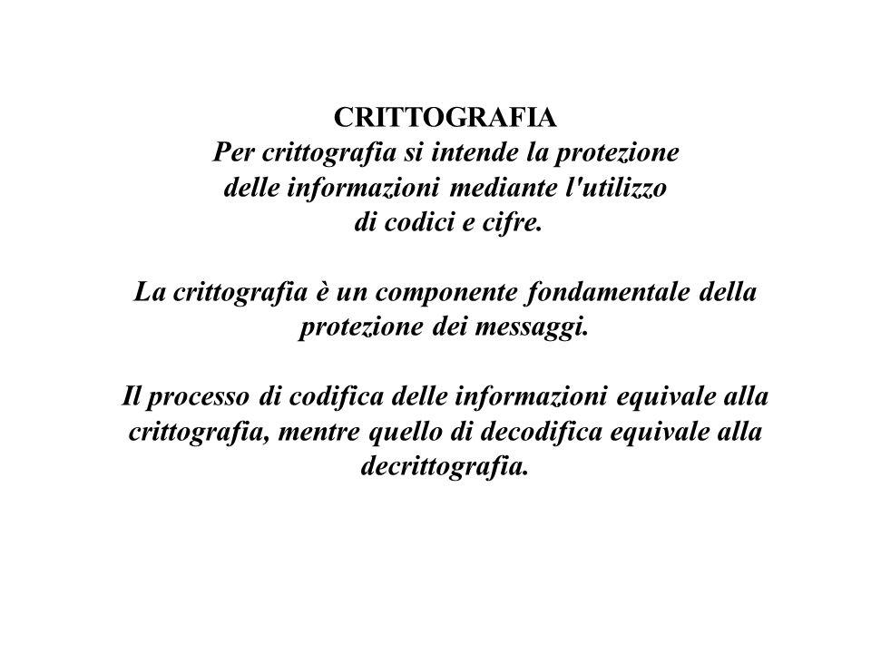 Per crittografia si intende la protezione