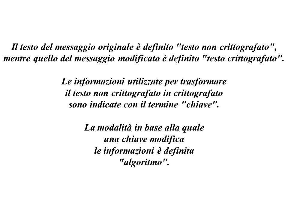 Il testo del messaggio originale è definito testo non crittografato ,