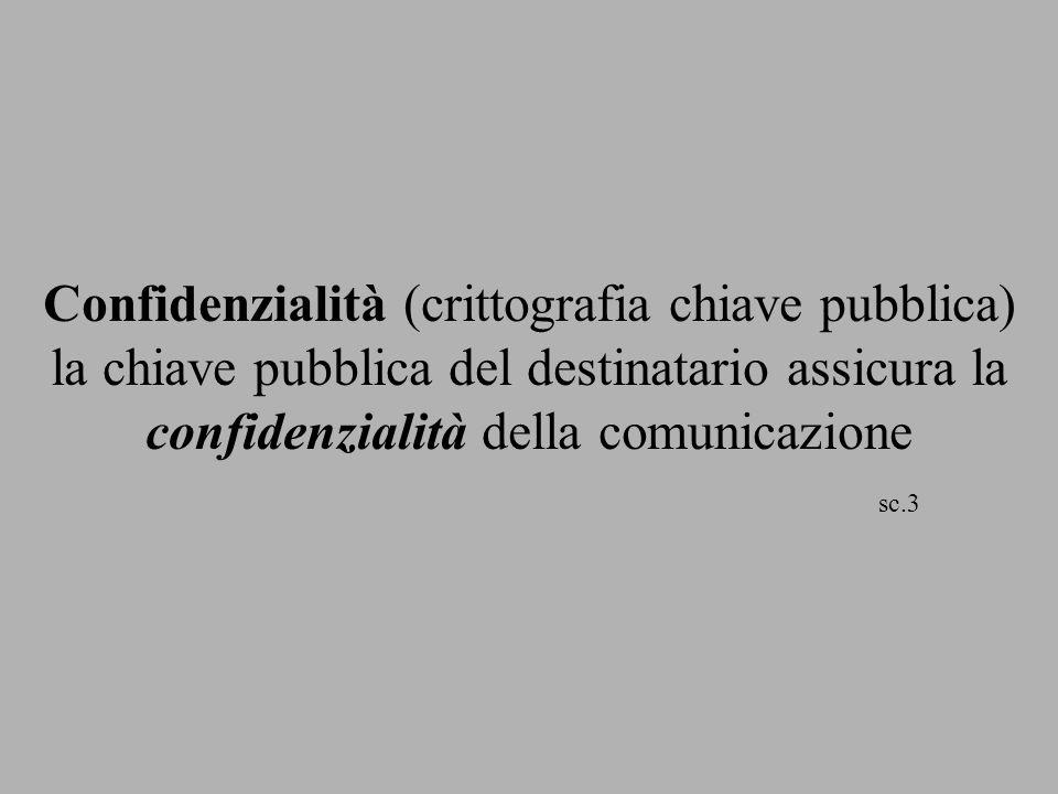 Confidenzialità (crittografia chiave pubblica)