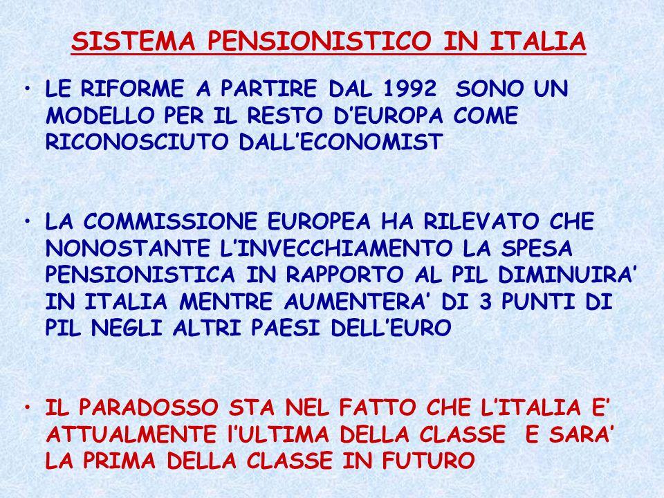 SISTEMA PENSIONISTICO IN ITALIA