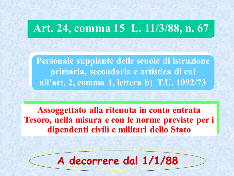 Art. 24, comma 15 L. 11/3/88, n. 67 A decorrere dal 1/1/88