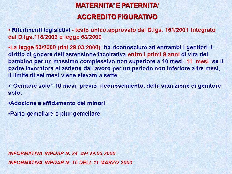 MATERNITA' E PATERNITA'
