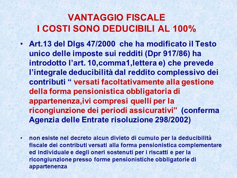 VANTAGGIO FISCALE I COSTI SONO DEDUCIBILI AL 100%