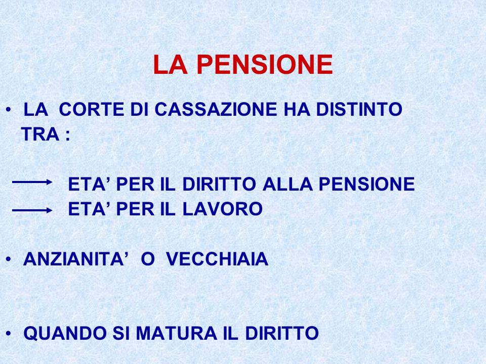 LA PENSIONE LA CORTE DI CASSAZIONE HA DISTINTO TRA :