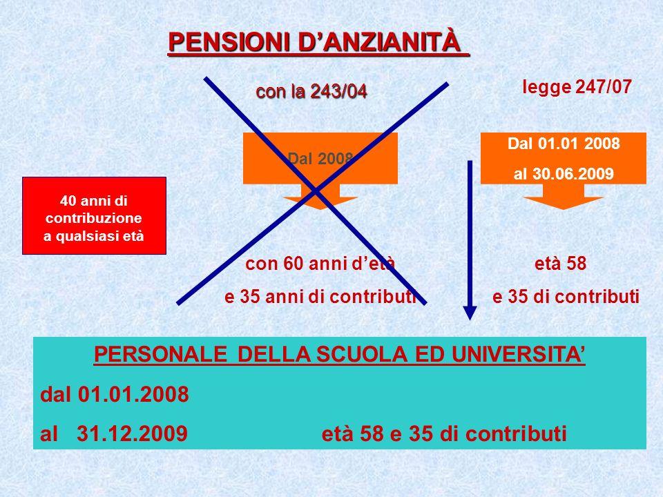 PENSIONI D'ANZIANITÀ con la 243/04
