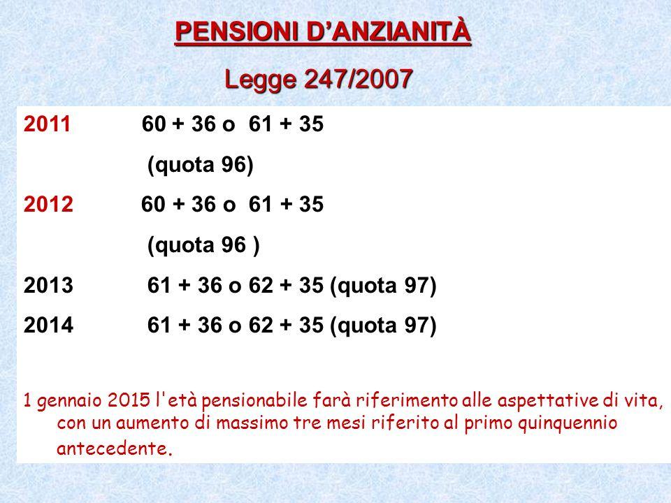 PENSIONI D'ANZIANITÀ Legge 247/2007 2011 60 + 36 o 61 + 35 (quota 96)