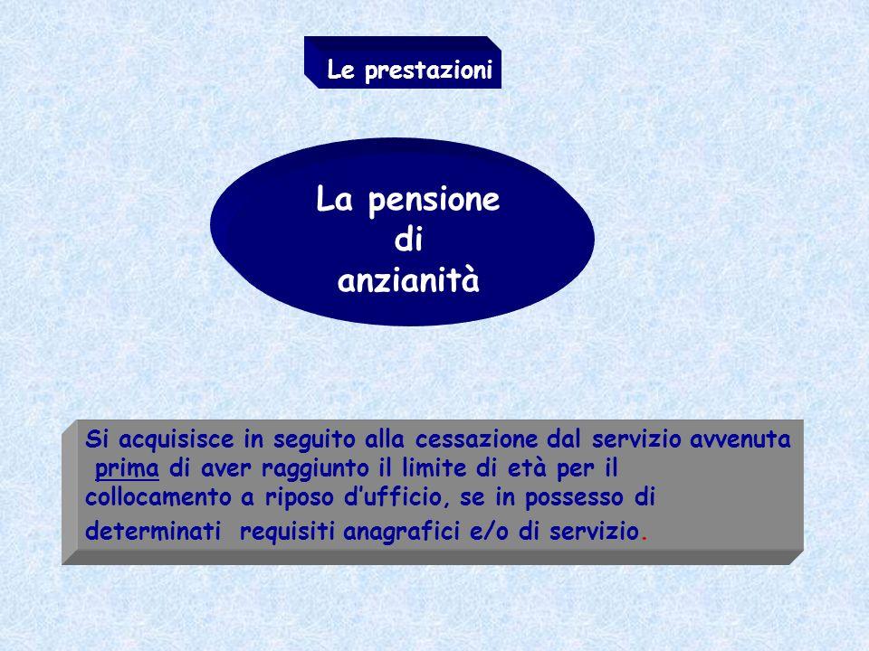 La pensione di anzianità