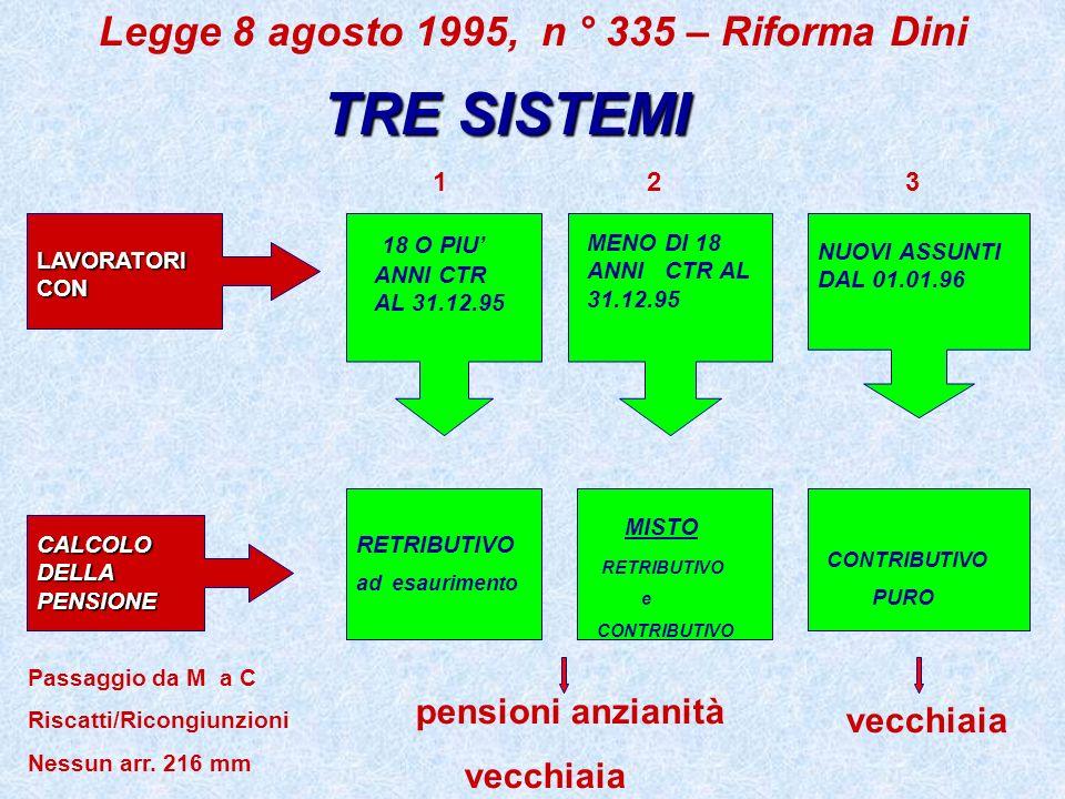 Legge 8 agosto 1995, n ° 335 – Riforma Dini