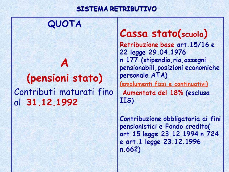 A Cassa stato(scuola) (pensioni stato) QUOTA