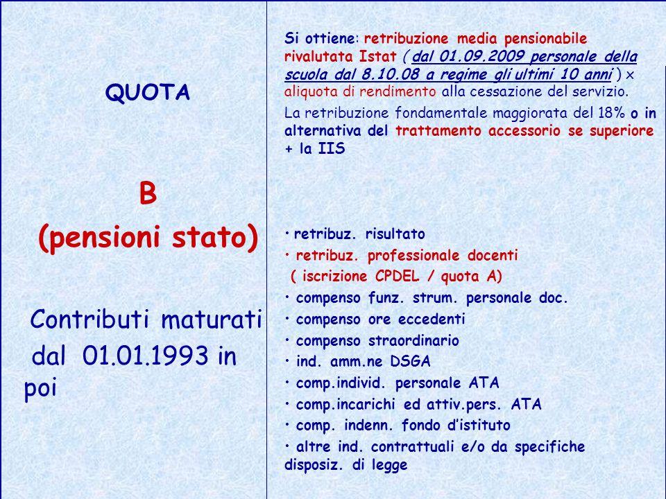 B (pensioni stato) Contributi maturati dal 01.01.1993 in poi QUOTA