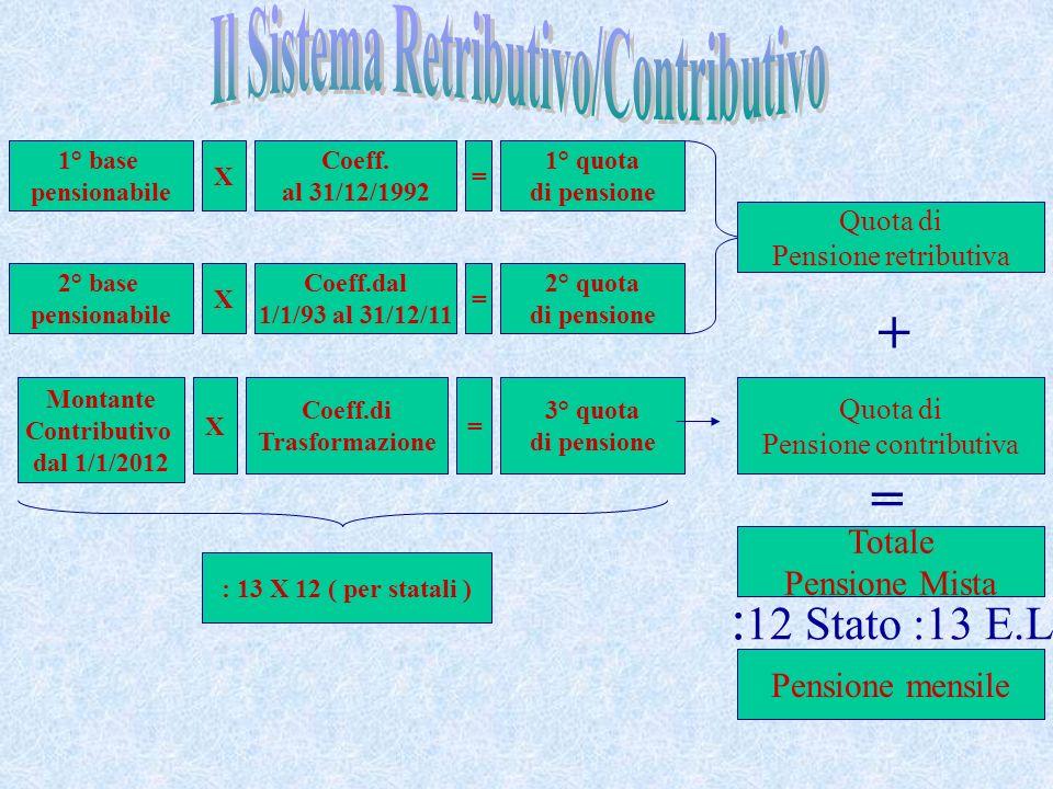 Il Sistema Retributivo/Contributivo