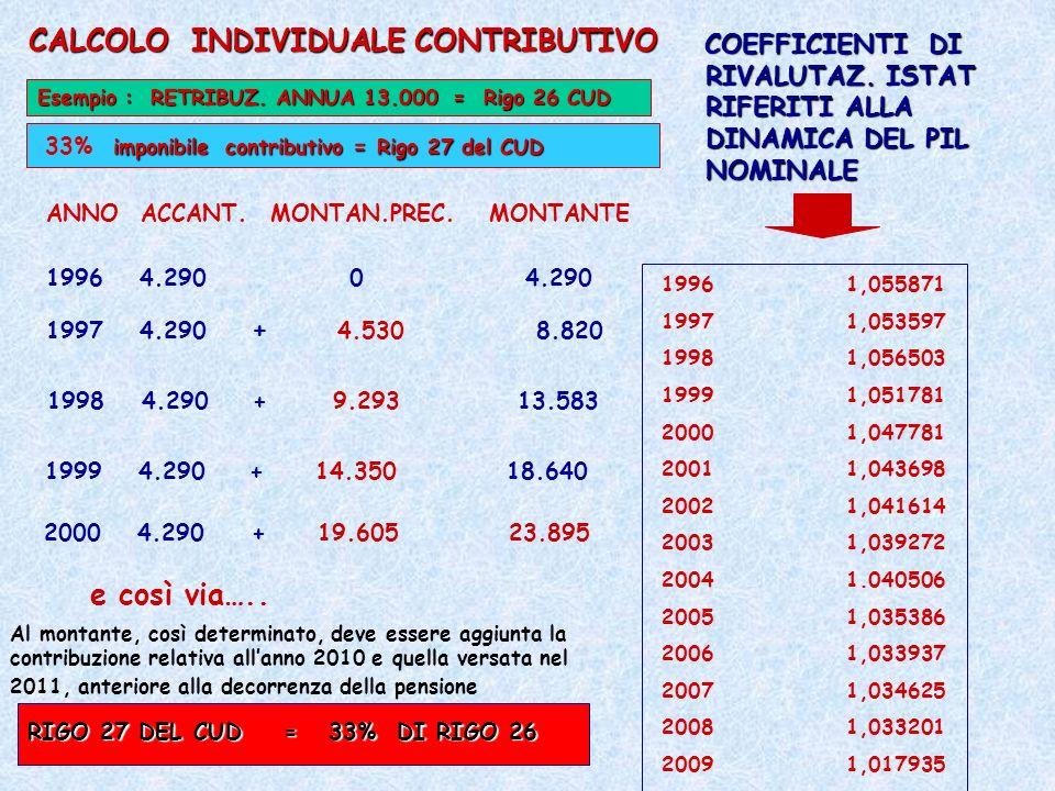 CALCOLO INDIVIDUALE CONTRIBUTIVO
