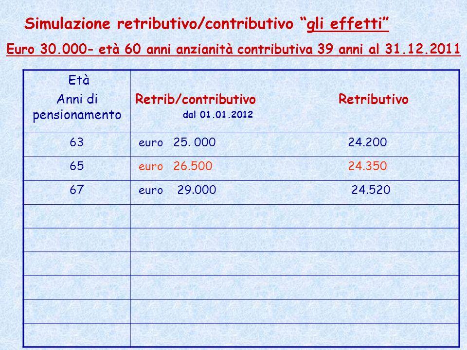Euro 30.000- età 60 anni anzianità contributiva 39 anni al 31.12.2011