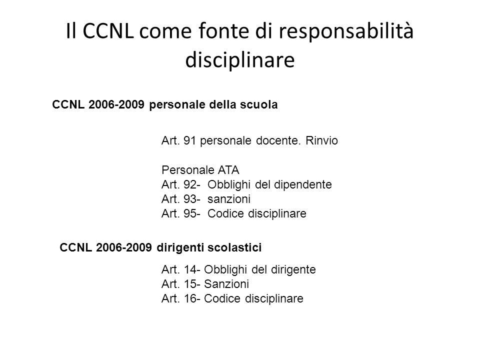 Il CCNL come fonte di responsabilità disciplinare