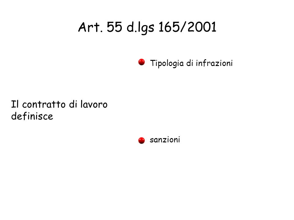 Art. 55 d.lgs 165/2001 Il contratto di lavoro definisce