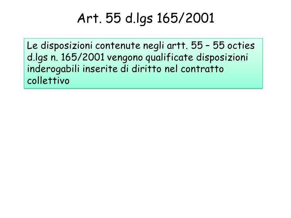 Art. 55 d.lgs 165/2001