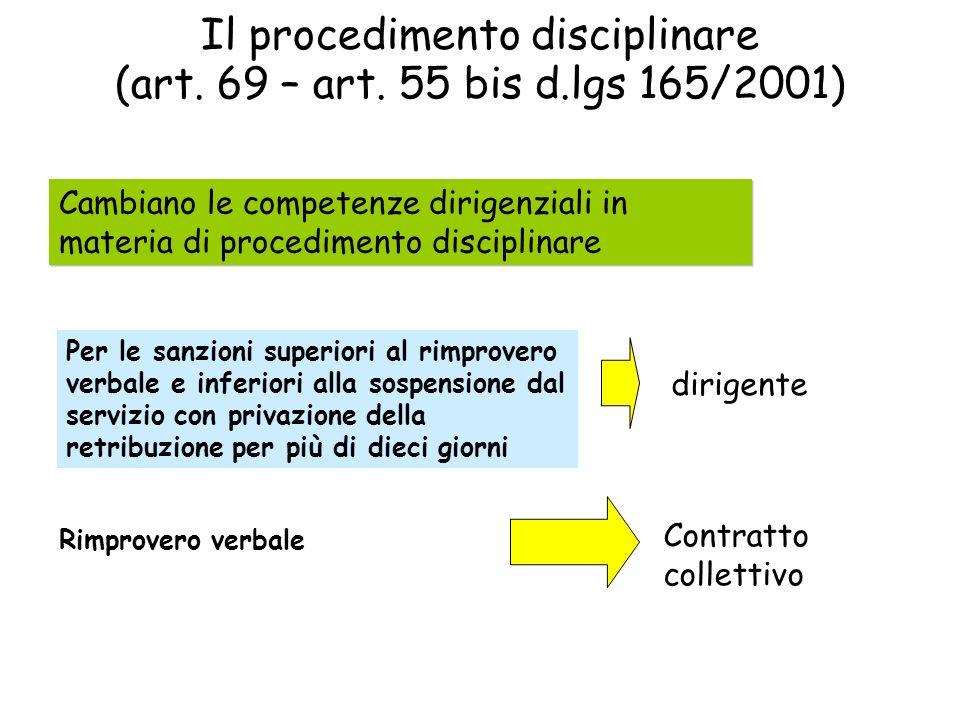 Il procedimento disciplinare (art. 69 – art. 55 bis d.lgs 165/2001)
