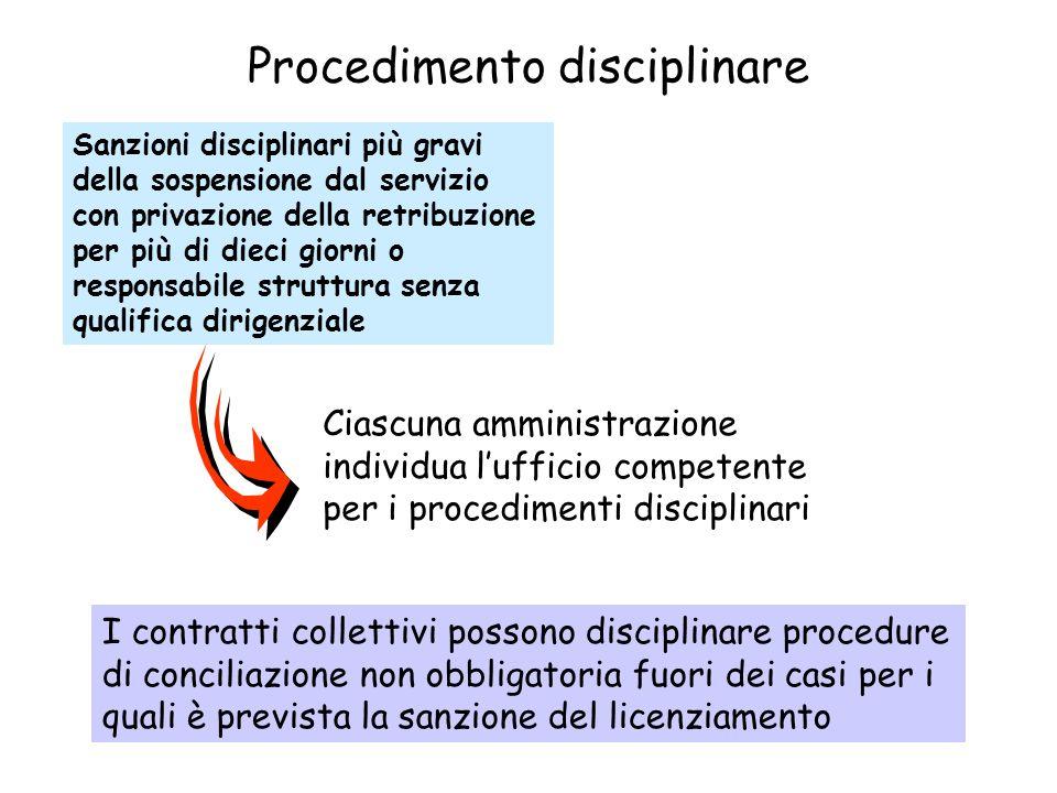 Procedimento disciplinare