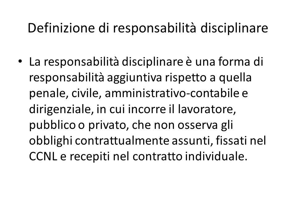 Definizione di responsabilità disciplinare