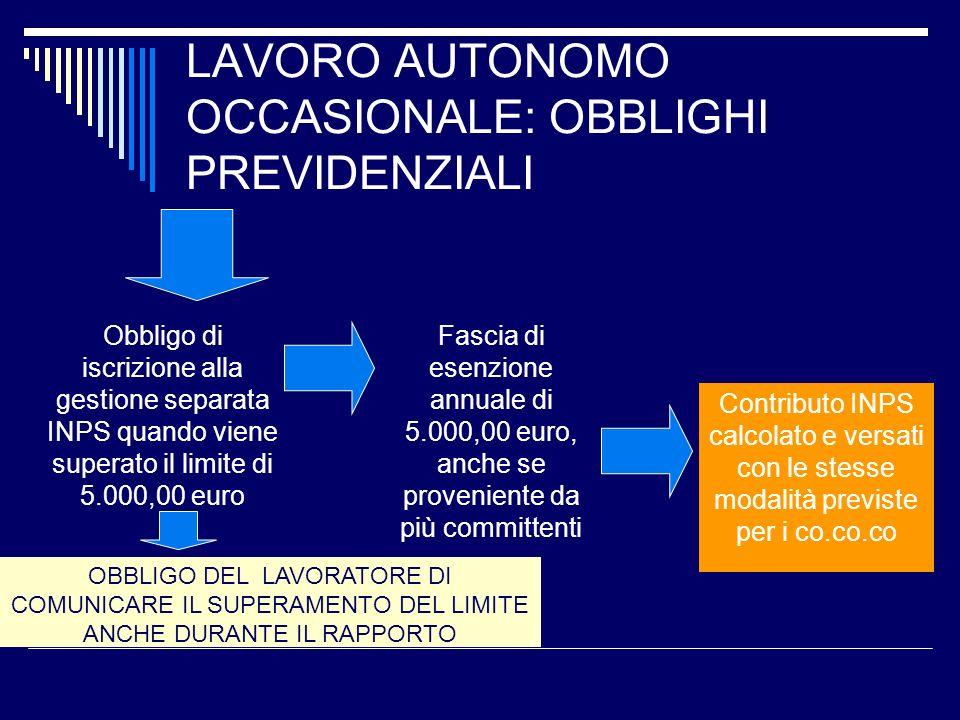 LAVORO AUTONOMO OCCASIONALE: OBBLIGHI PREVIDENZIALI