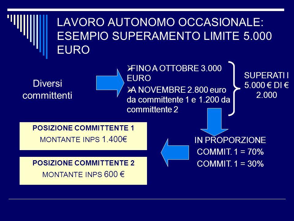 LAVORO AUTONOMO OCCASIONALE: ESEMPIO SUPERAMENTO LIMITE 5.000 EURO