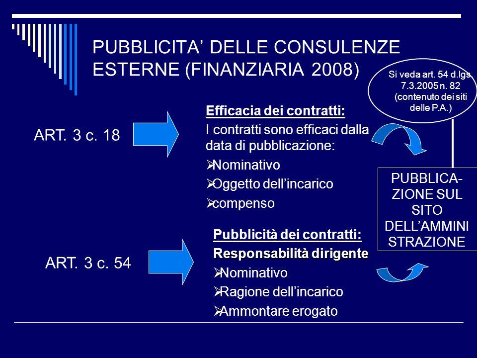 PUBBLICITA' DELLE CONSULENZE ESTERNE (FINANZIARIA 2008)
