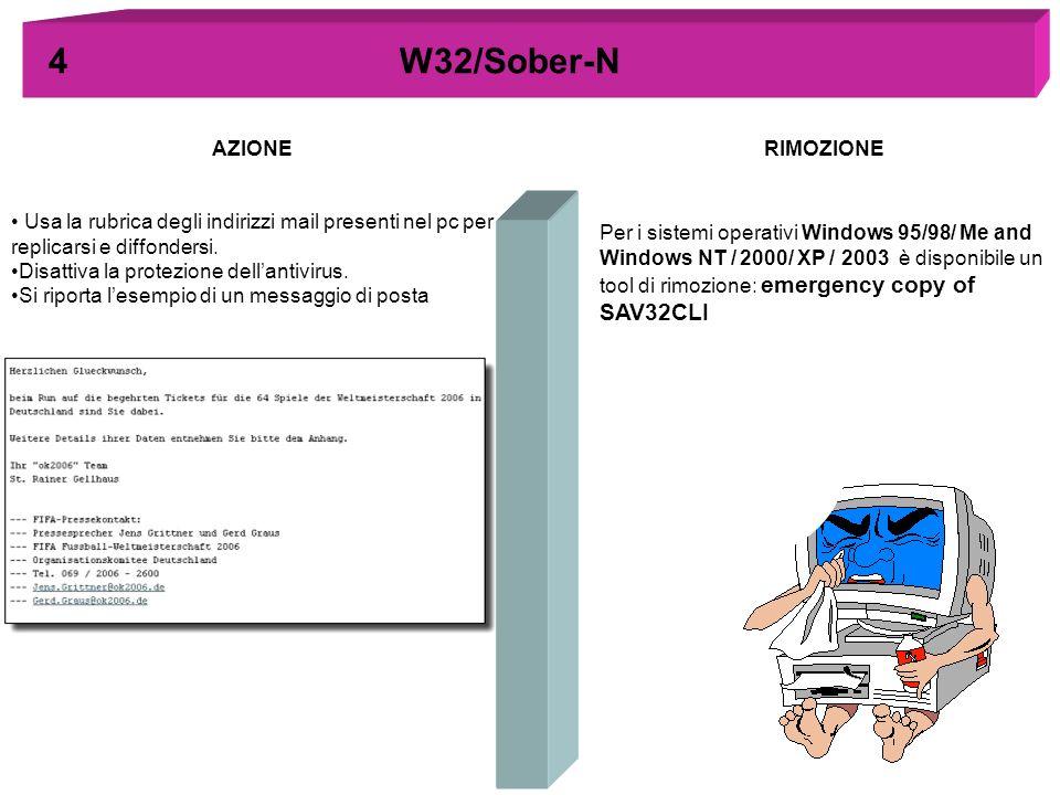 4 W32/Sober-N AZIONE RIMOZIONE