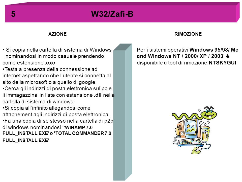 5 W32/Zafi-B Si copia nella cartella di sistema di Windows