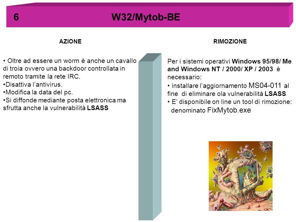 6 W32/Mytob-BE AZIONE. RIMOZIONE.